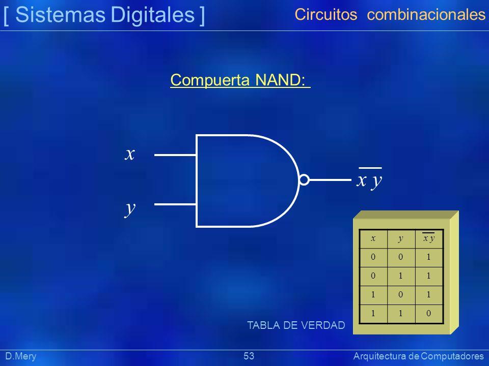 [ Sistemas Digitales ] x x y y Circuitos combinacionales